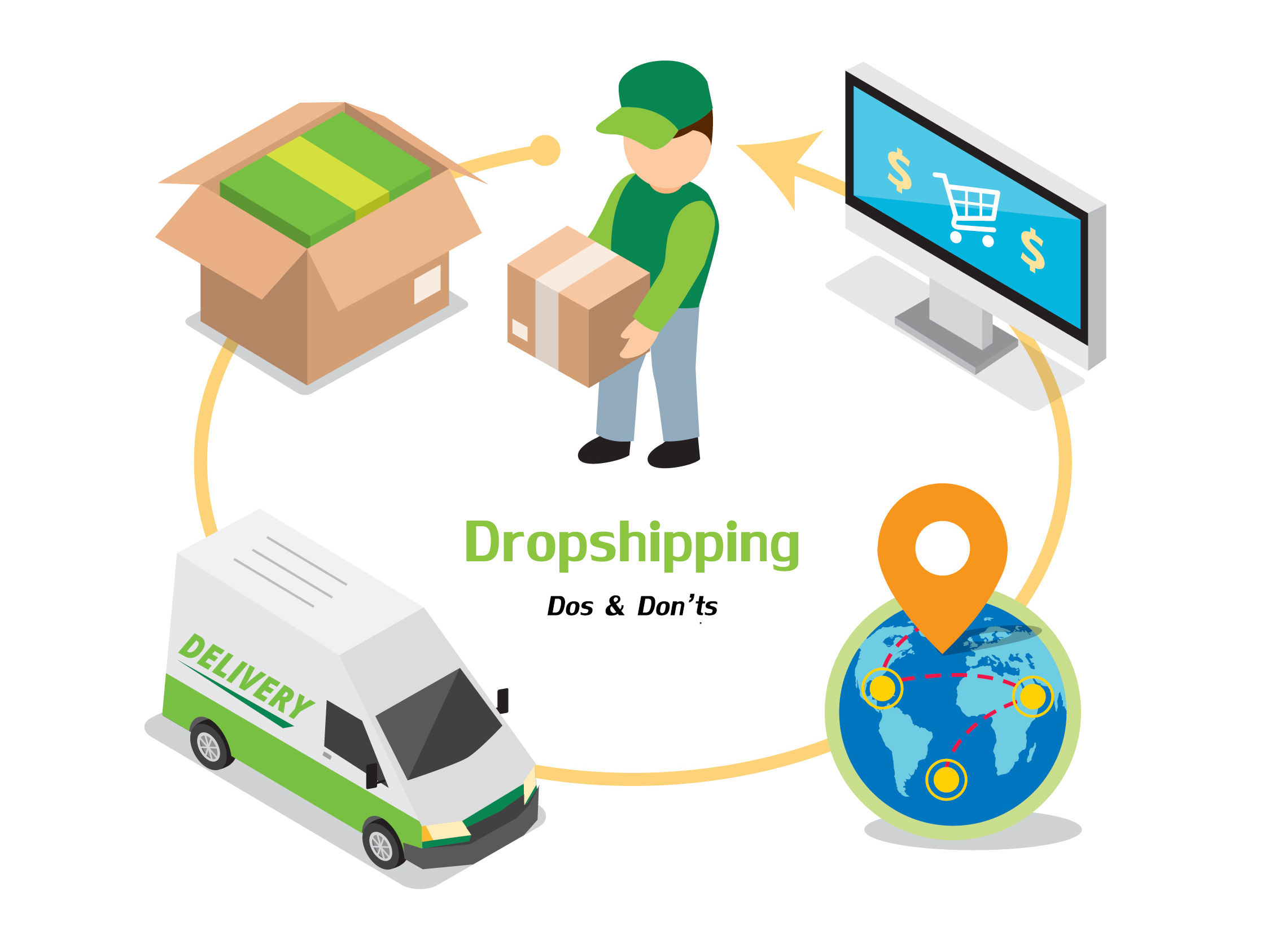 aliexpress dropship tips